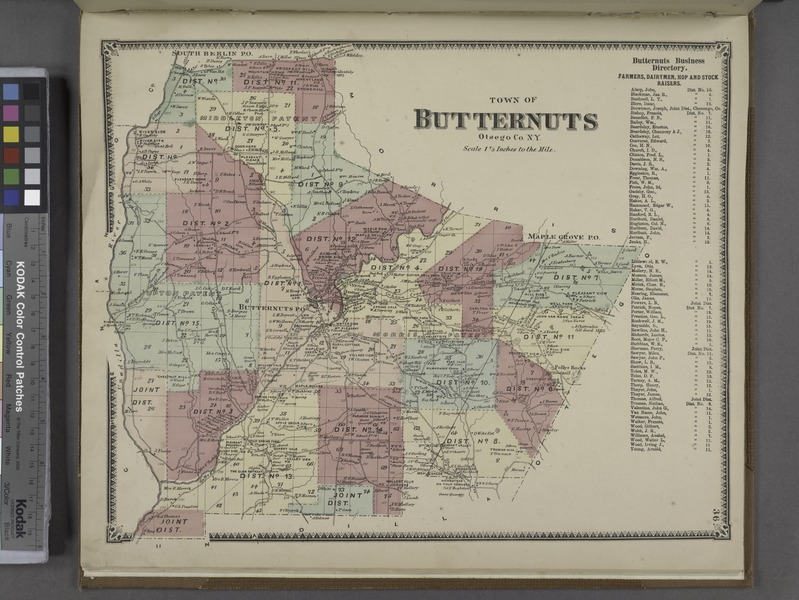File:Butternuts Business Directory.; Town of Butternuts, Otsego Co. N.Y. (Township) NYPL1602767.tiff