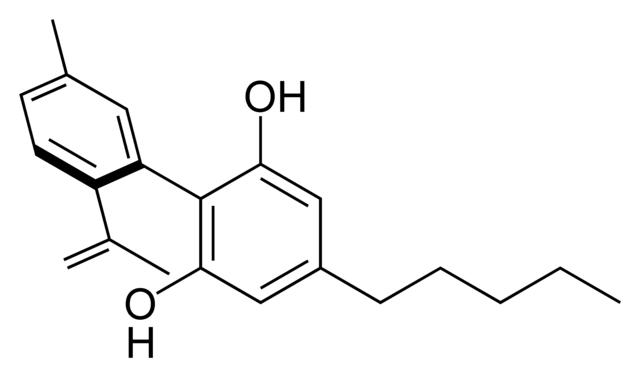 file cannabinodiol png wikimedia commons