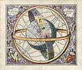 Cellarius Harmonia Macrocosmica - Situs Terrae Circulis coelestibus Circundatae.jpg