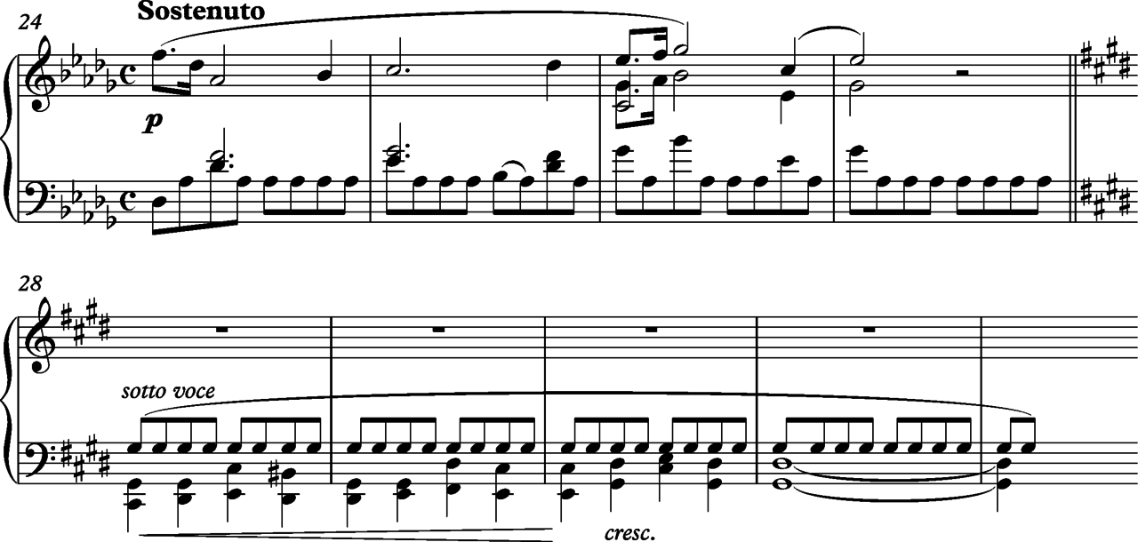 Chopin - Prelude in D Flat major Op.28