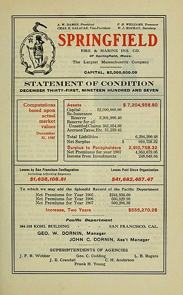 File:Coast review (1908) (14581280029).jpg