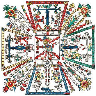 Mesoamerican religion - Religious calendar from the Codex Féjervary-Mayer (Codex Pochteca). (Lacambalam 2014)
