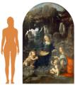 Comparaison indicative de tailles entre une femme moyenne (165 cm) et le tableau (199 × 122 cm).png