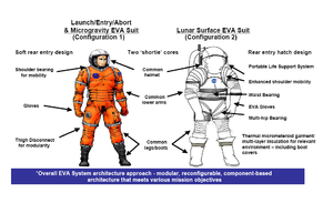 "Constellation Space Suit - Project Constellation space suits. ""Configuration One"" suit at left, ""Configuration Two"" suit at right."
