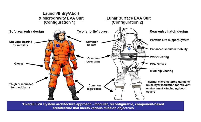 nasa suit template - photo #40