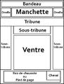 Dénomination des zones composant la une d'un journal.png