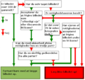 Decision Tree on Uploading Images da.png