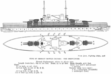 Design schematics for this type of ship; it carried two gun turrets on either end, with two large smoke stacks and two tall masts in between.