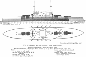 Schematics for this type of ship, showing two gun turrets on either end and two funnels in the middle
