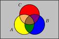 Diagrama de Venn - 3 conjuntos.png