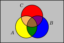 Diagrama de venn wikipedia la enciclopedia libre diagrama de venn 3 conjuntos ccuart Image collections