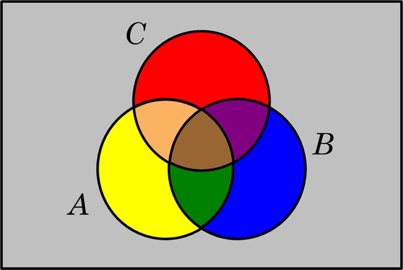 Diagrama de Venn - 3 conjuntos