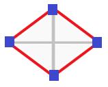 Digonal disphenoid diagram