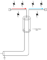 Dipole using a sleeve balun.