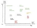 Effectiveness of WMNL activities.pdf