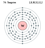 Electron shell 074 Tungsten.svg