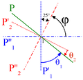 Exemple de contact 3.png