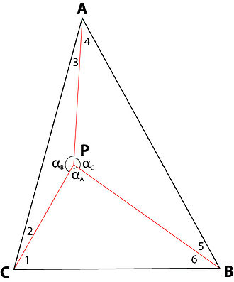 Weber problem - The angles of the Weber problem.