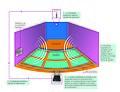 Funcionamiento del Sistema de Aro Magnético.jpg