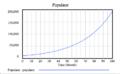 Graf simulace zivot.png
