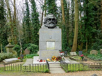 Highgate Cemetery - Tomb of Karl Marx,  East Cemetery