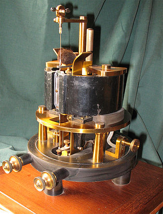 Mirror galvanometer - Galvanometer by H.W. Sullivan, London. Late 19th or early 20th century. This galvanometer was used at the transatlantic cable station, Halifax, NS, Canada