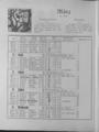 Harz-Berg-Kalender 1926 007.png
