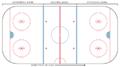 HockeyRink-Zones.png