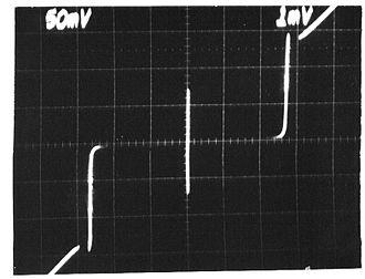 Josephson effect - Image: I V characteristics of Josephson Junction