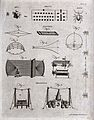 "Inventions; various things beginning with ""A"". Engraving by Wellcome V0024423.jpg"