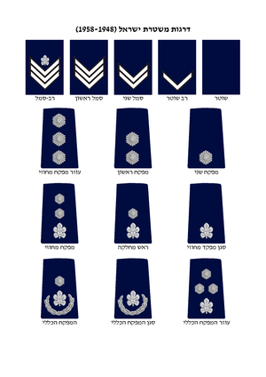 Israeli Police Ranks 1948-1948.png