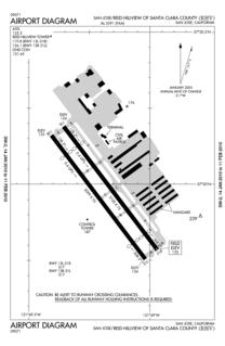 Reid–Hillview Airport general aviation airport in San Jose, California, United States