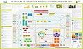 La toile de la transition agricole et agroalimentaire 2021.jpg