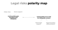 Legal risks polarity map - brand community consultation.png
