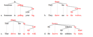 Lexical item - Lexical item trees 3