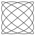 LissajousCurve5by4.PNG
