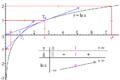 Logaritmo función1.png