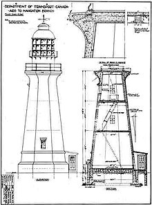 low point lighthouse wikipedia On lighthouse blueprints plans