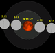 Lunar eclipse chart close-1509Jun13.png