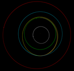 Magellan trajectory.png