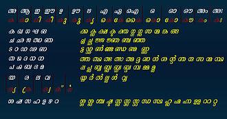 Malayalam script - Malayalam letters