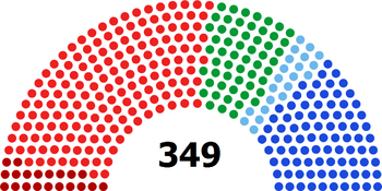 Mandater i rigsdagen 1982. png