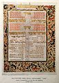 Manuscript of Moses Maimonides. Colour photogravure, 1904. Wellcome V0003790.jpg