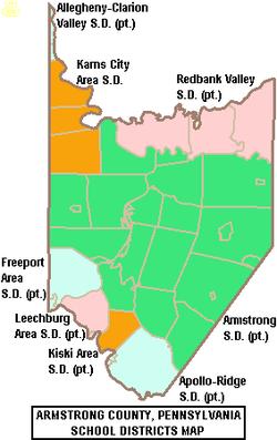 Armstrong County Pennsylvania
