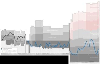 SSV Markranstädt - Historical chart of SSV Markranstädt league performance