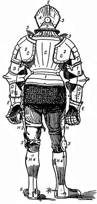 Maximilan Armour Diagramm (rear).jpg