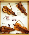 Mechanical or Keyboard instruments (1) Hurdy Gurdy - Zarrabetea, Zanfoña - Soinuenea.jpg