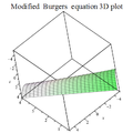 Modified Burgers equation 3D plot 2.png