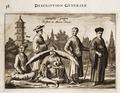 Nieuhof-Description-générale-de-la-Chine-1665 0852.tif