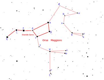 Osservare il cielo/Costellazioni primaverili: Arturo e il Triangolo di ...